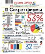 Секрет фирмы, №3 март 2012