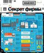 Секрет фирмы, №4 апрель 2011